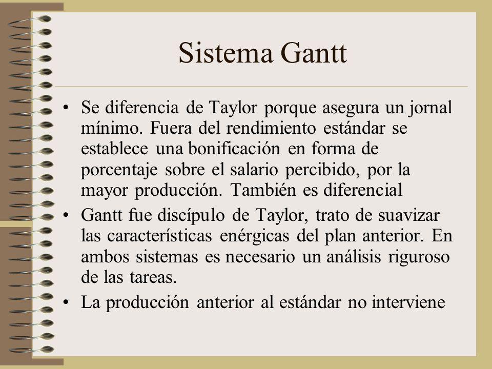 Sistema Gantt