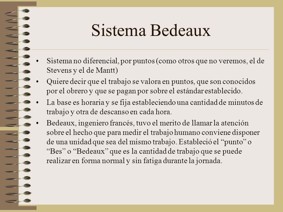 Sistema Bedeaux Sistema no diferencial, por puntos (como otros que no veremos, el de Stevens y el de Mantt)