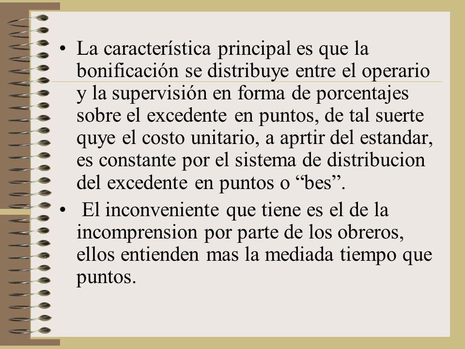 La característica principal es que la bonificación se distribuye entre el operario y la supervisión en forma de porcentajes sobre el excedente en puntos, de tal suerte quye el costo unitario, a aprtir del estandar, es constante por el sistema de distribucion del excedente en puntos o bes .