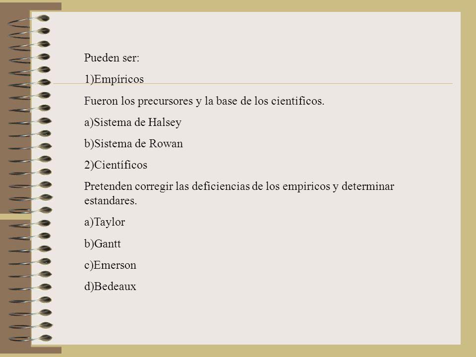 Pueden ser: 1)Empíricos. Fueron los precursores y la base de los cientificos. a)Sistema de Halsey.