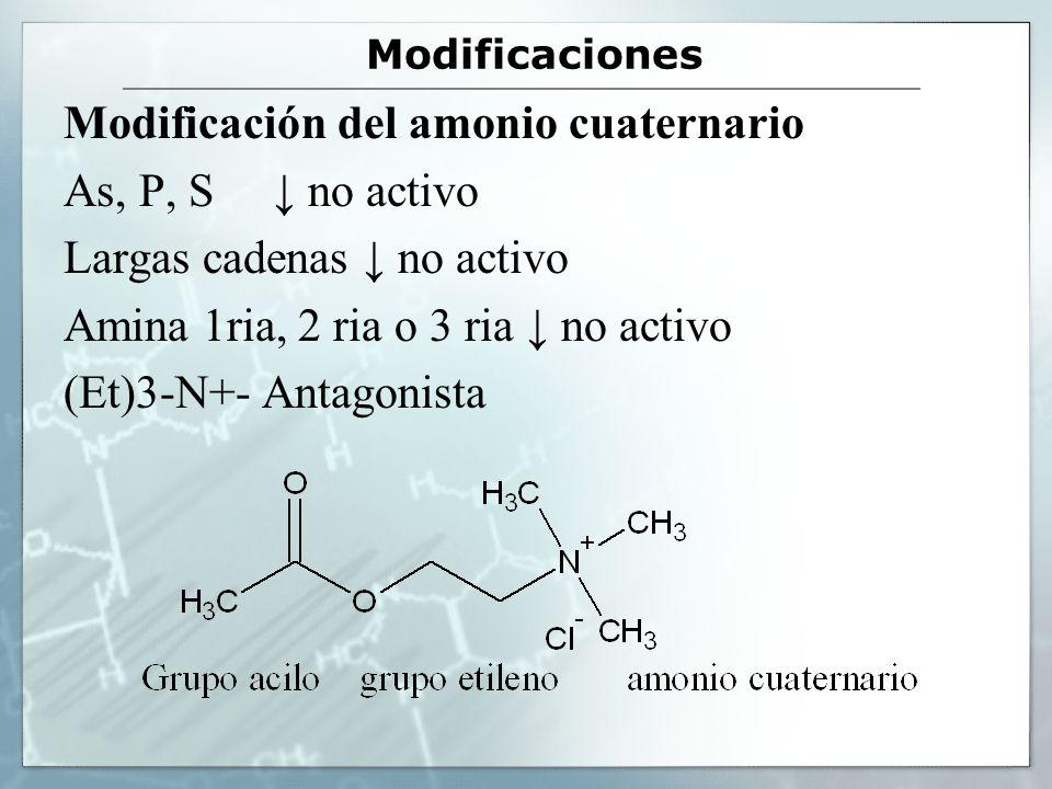 Modificación del amonio cuaternario As, P, S ↓ no activo