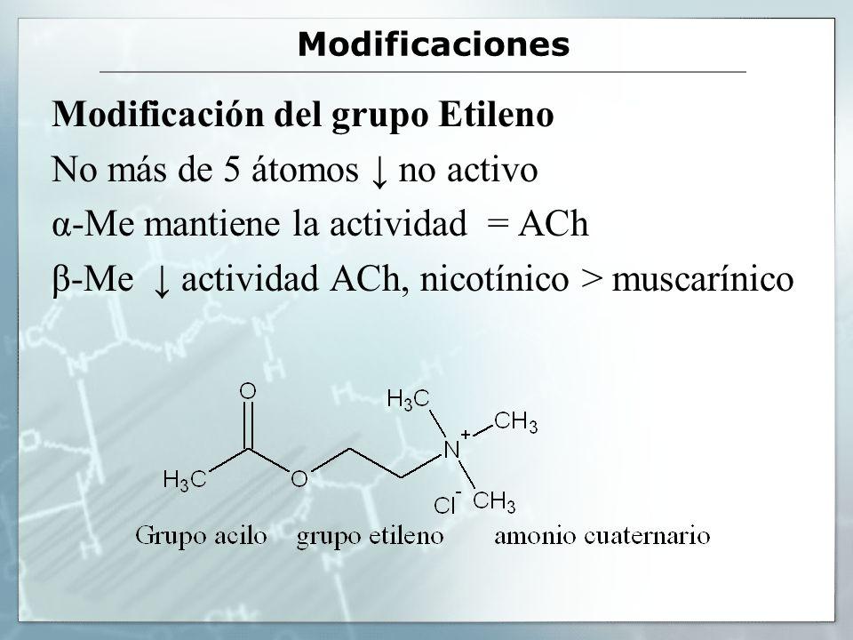 Modificación del grupo Etileno No más de 5 átomos ↓ no activo