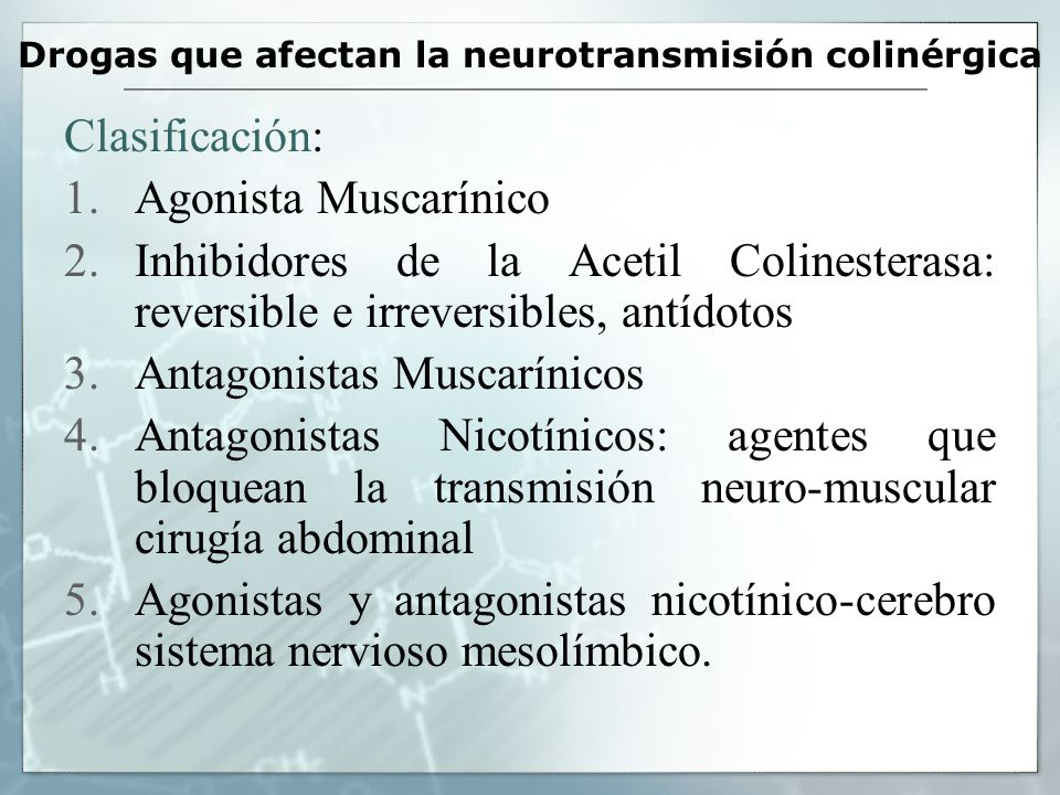 Drogas que afectan la neurotransmisión colinérgica