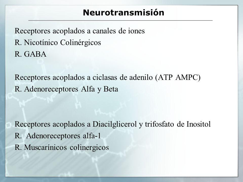 Neurotransmisión Receptores acoplados a canales de iones. R. Nicotínico Colinérgicos. R. GABA.