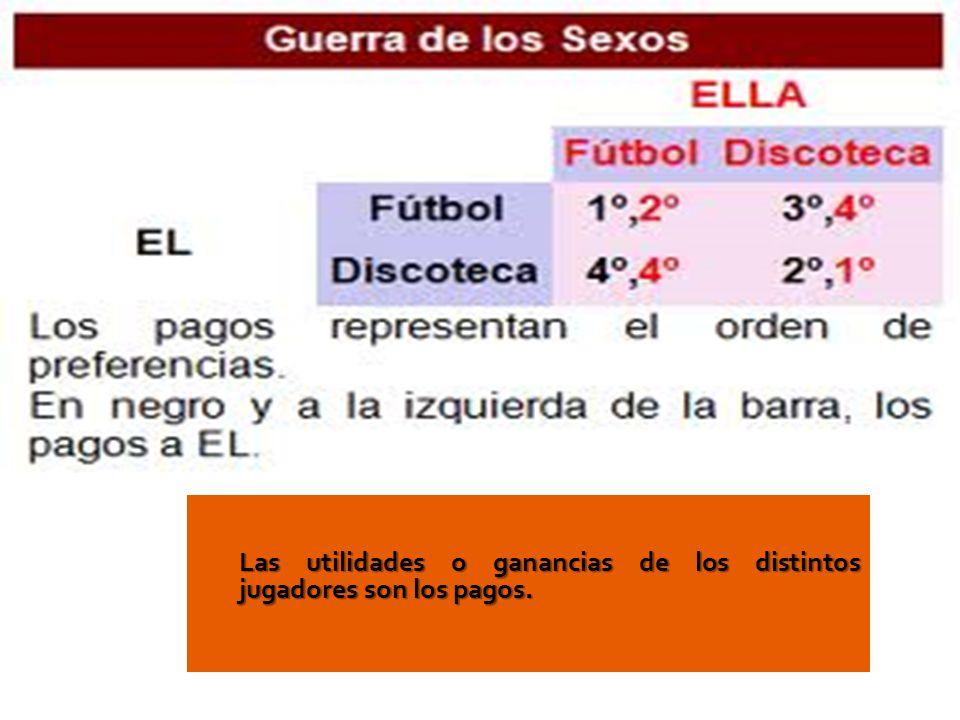 Matriz de pagos Las utilidades o ganancias de los distintos jugadores son los pagos.