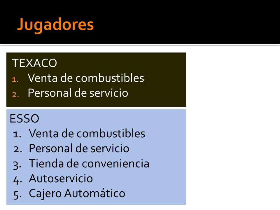 Jugadores TEXACO Venta de combustibles Personal de servicio ESSO