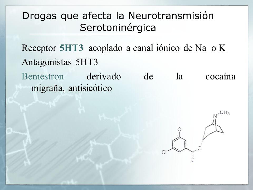 Drogas que afecta la Neurotransmisión Serotoninérgica
