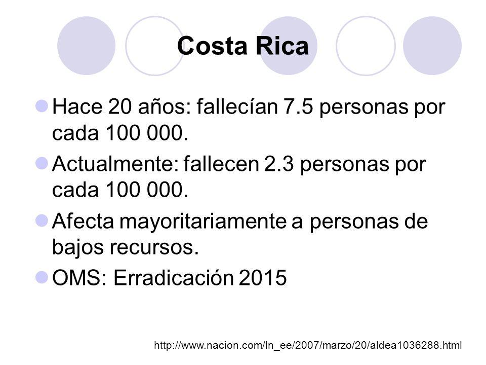 Costa Rica Hace 20 años: fallecían 7.5 personas por cada 100 000.