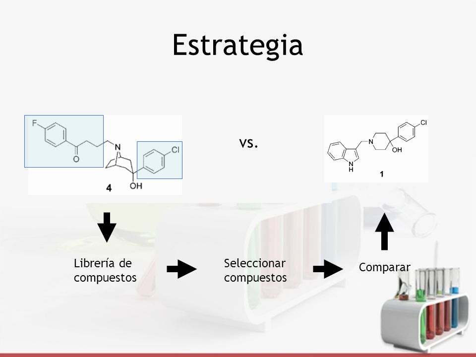 Estrategia vs. Librería de compuestos Seleccionar compuestos Comparar