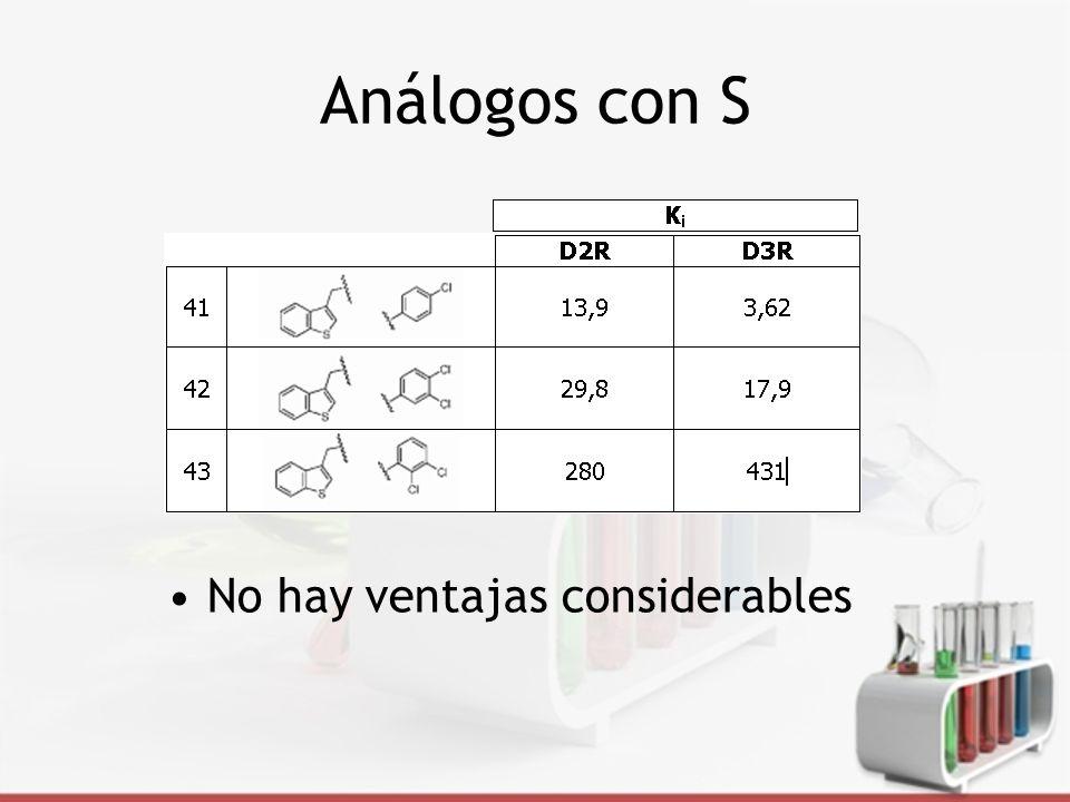 Análogos con S No hay ventajas considerables