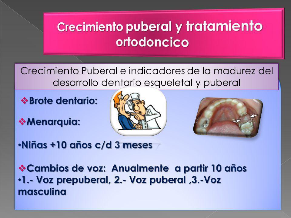 Crecimiento puberal y tratamiento ortodoncico