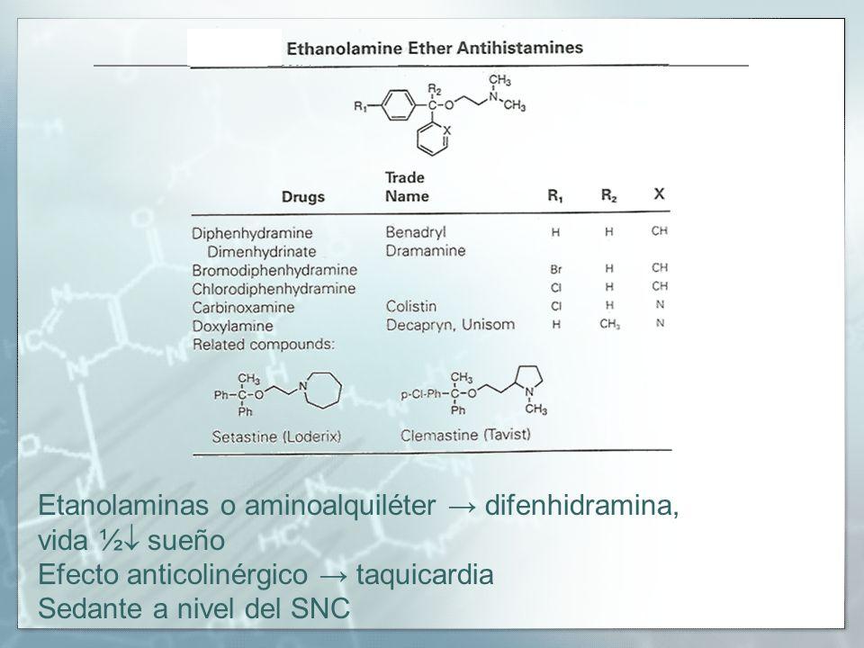 Etanolaminas o aminoalquiléter → difenhidramina,