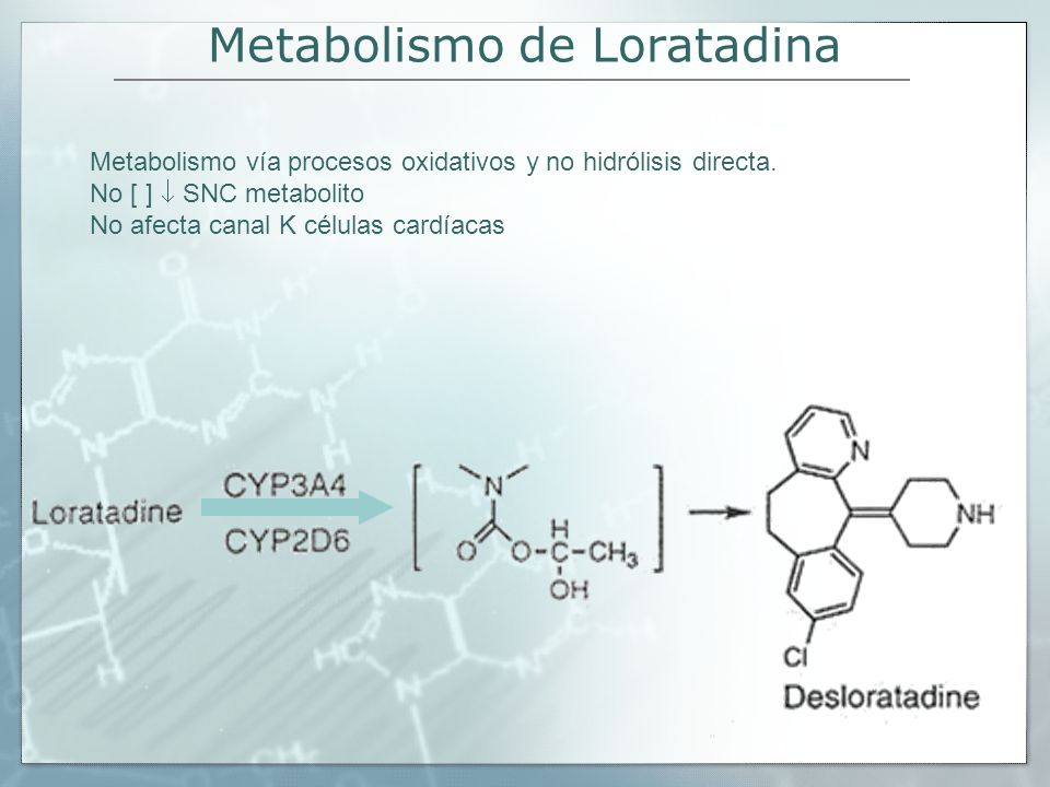 Metabolismo de Loratadina