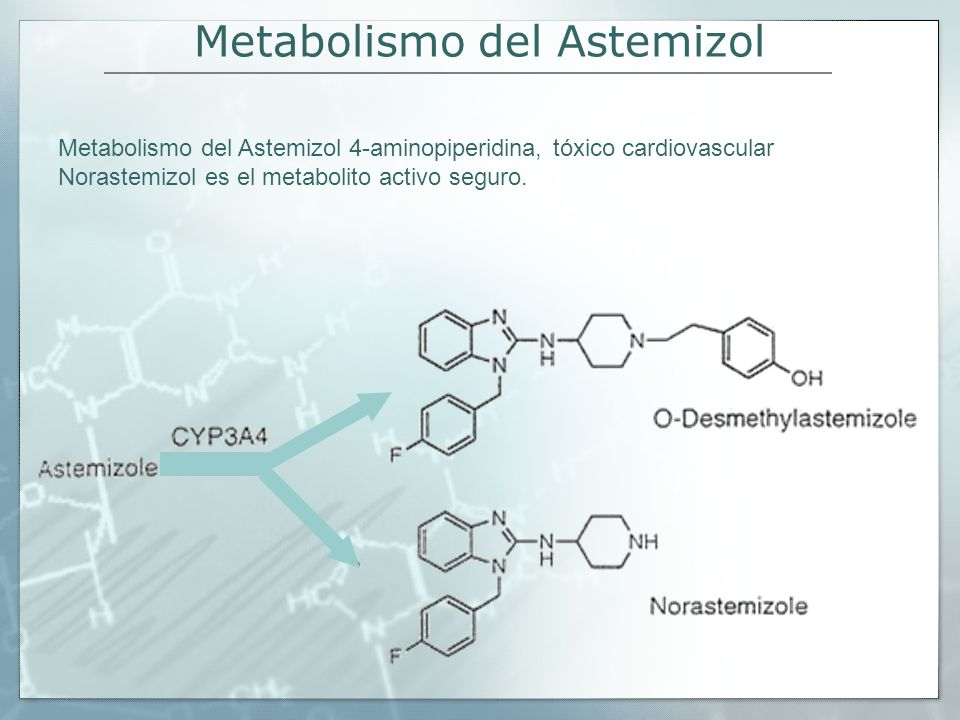 Metabolismo del Astemizol