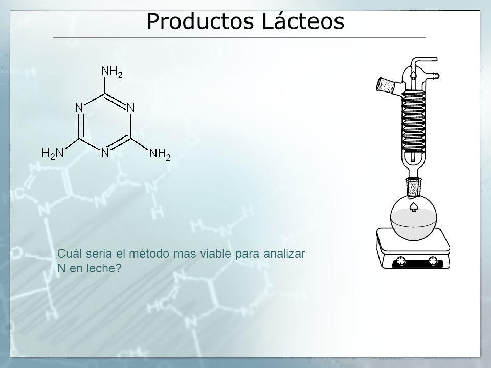 Productos Lácteos Cuál seria el método mas viable para analizar