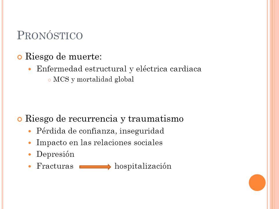 Pronóstico Riesgo de muerte: Riesgo de recurrencia y traumatismo