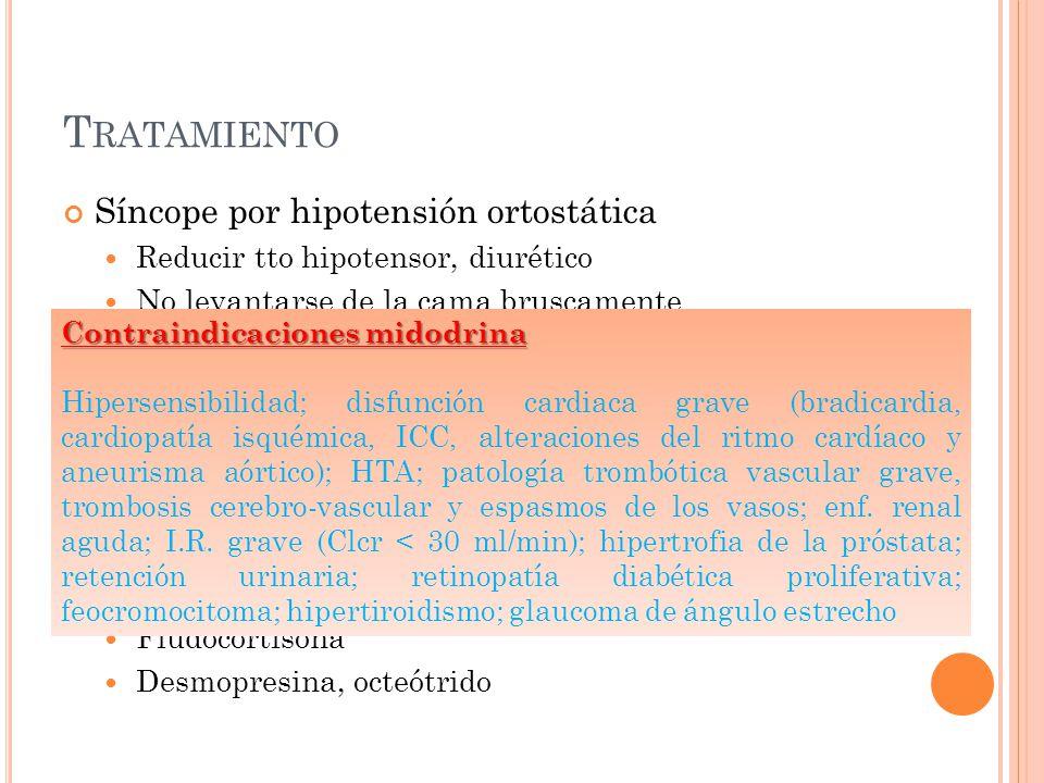 Tratamiento Síncope por hipotensión ortostática