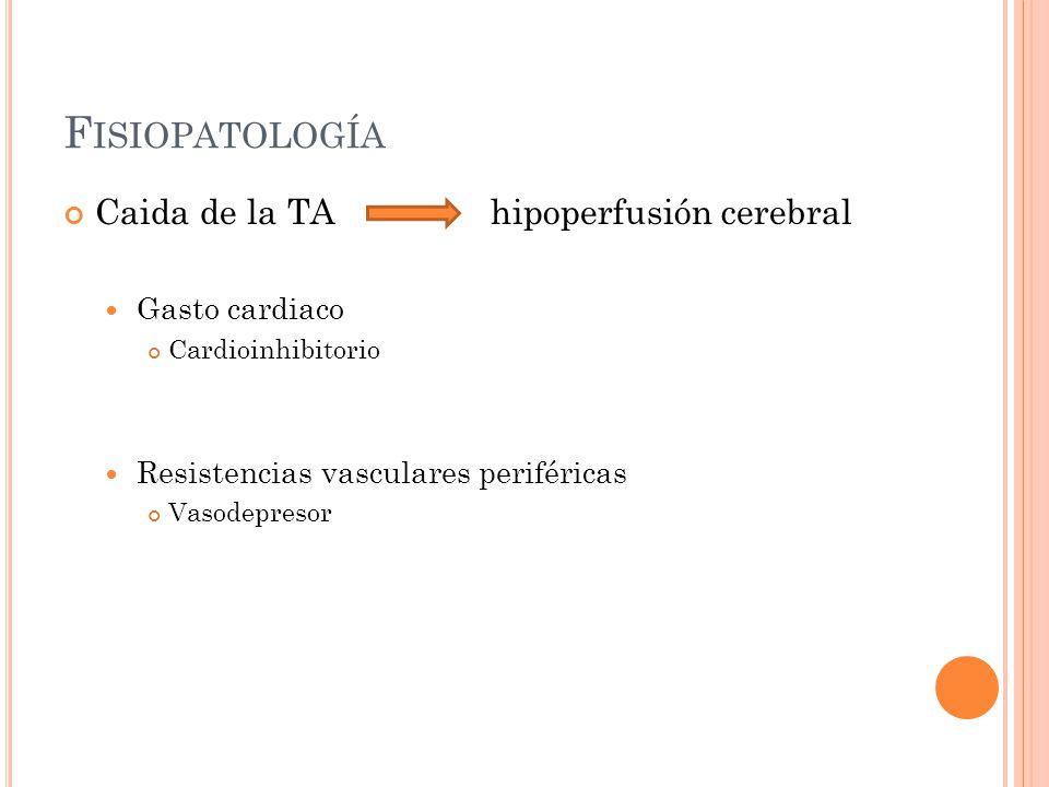 Fisiopatología Caida de la TA hipoperfusión cerebral Gasto cardiaco