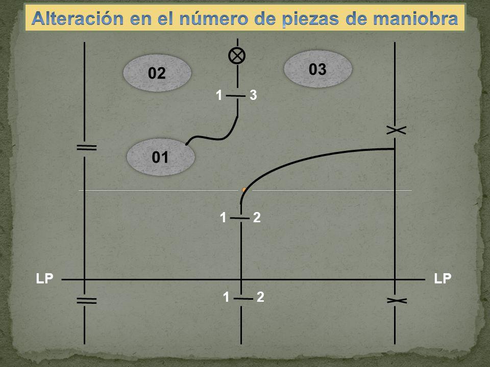 Alteración en el número de piezas de maniobra