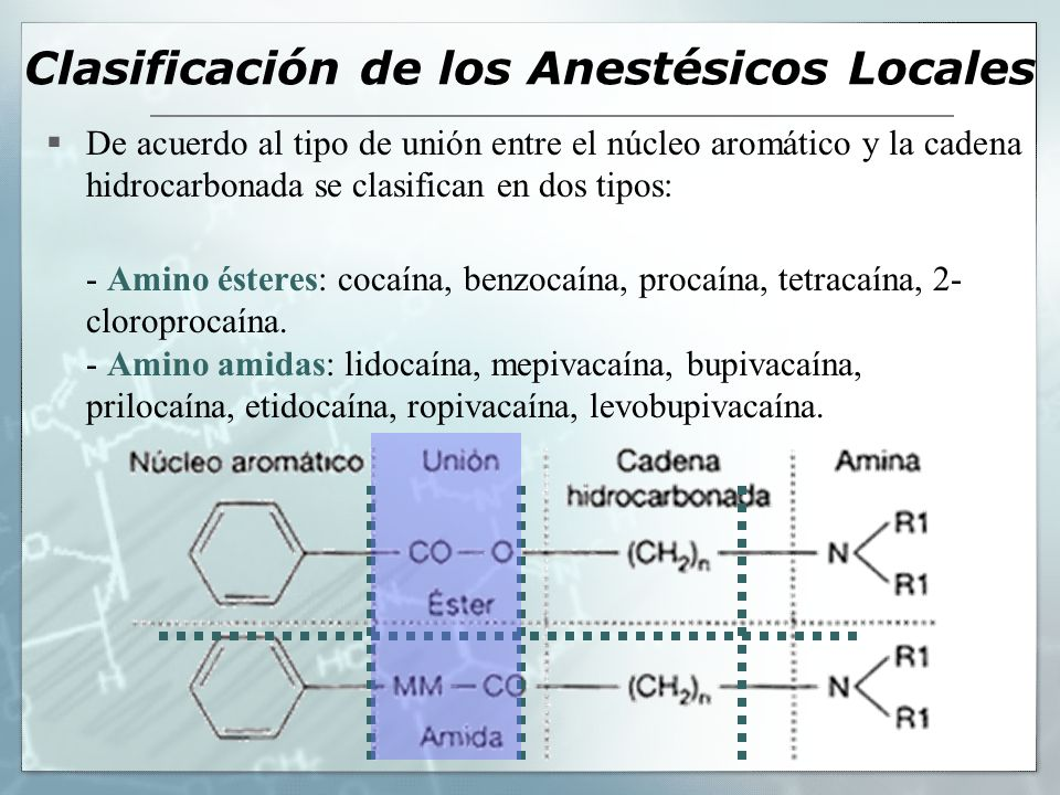 Clasificación de los Anestésicos Locales