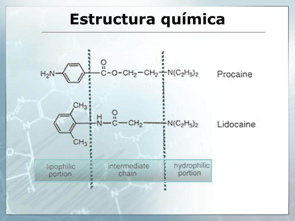Estructura química