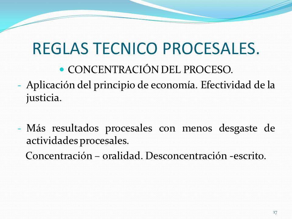 CONCENTRACIÓN DEL PROCESO.