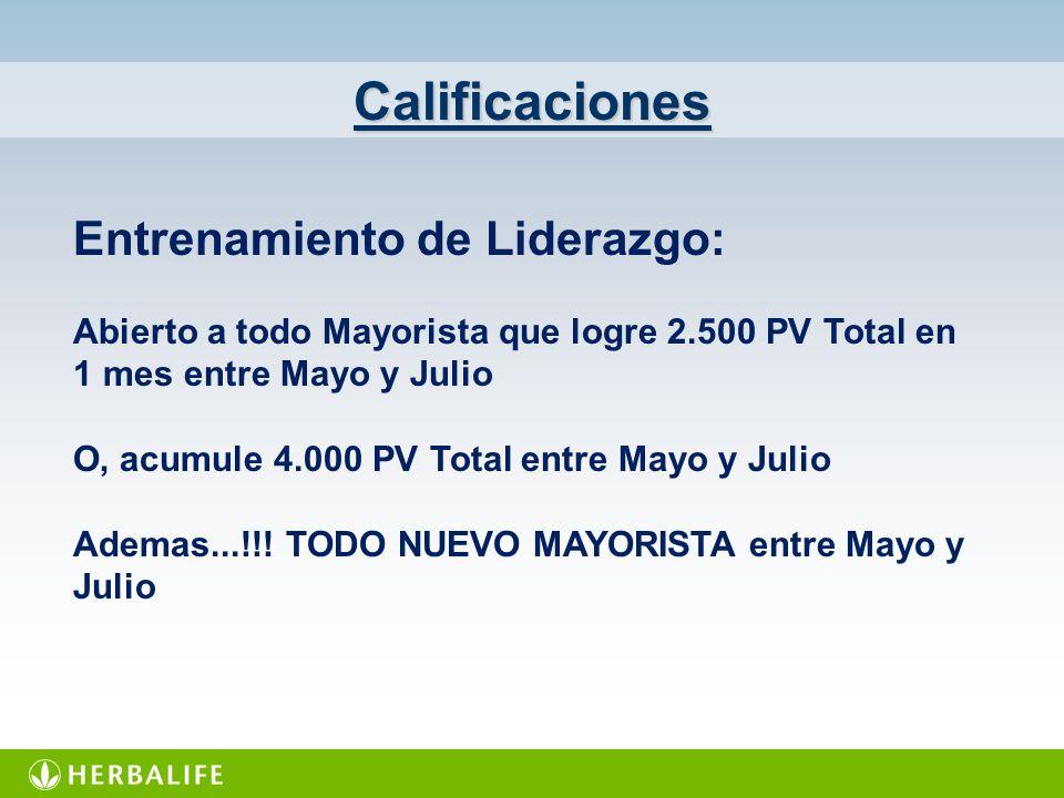 Calificaciones Entrenamiento de Liderazgo: