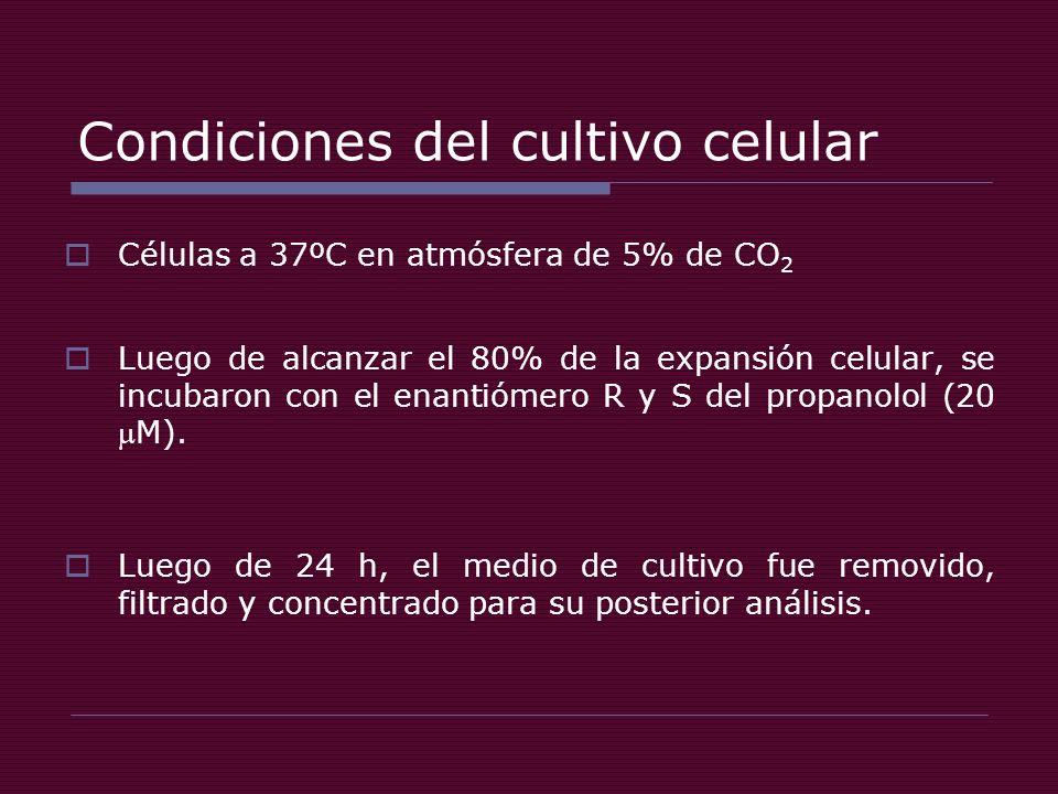 Condiciones del cultivo celular