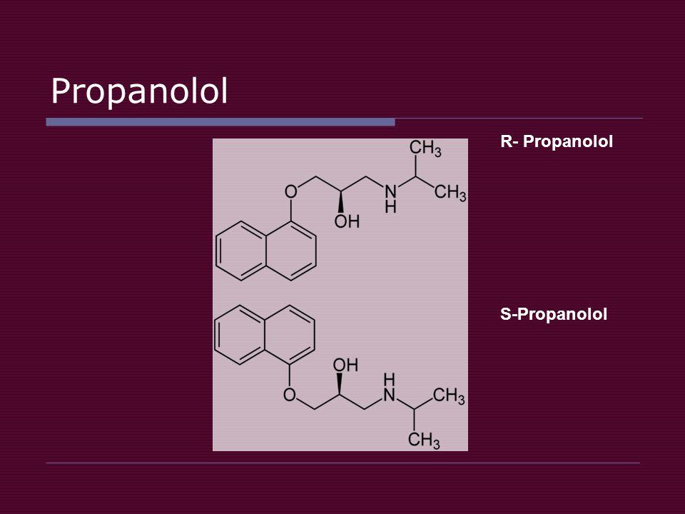 Propanolol R- Propanolol S-Propanolol
