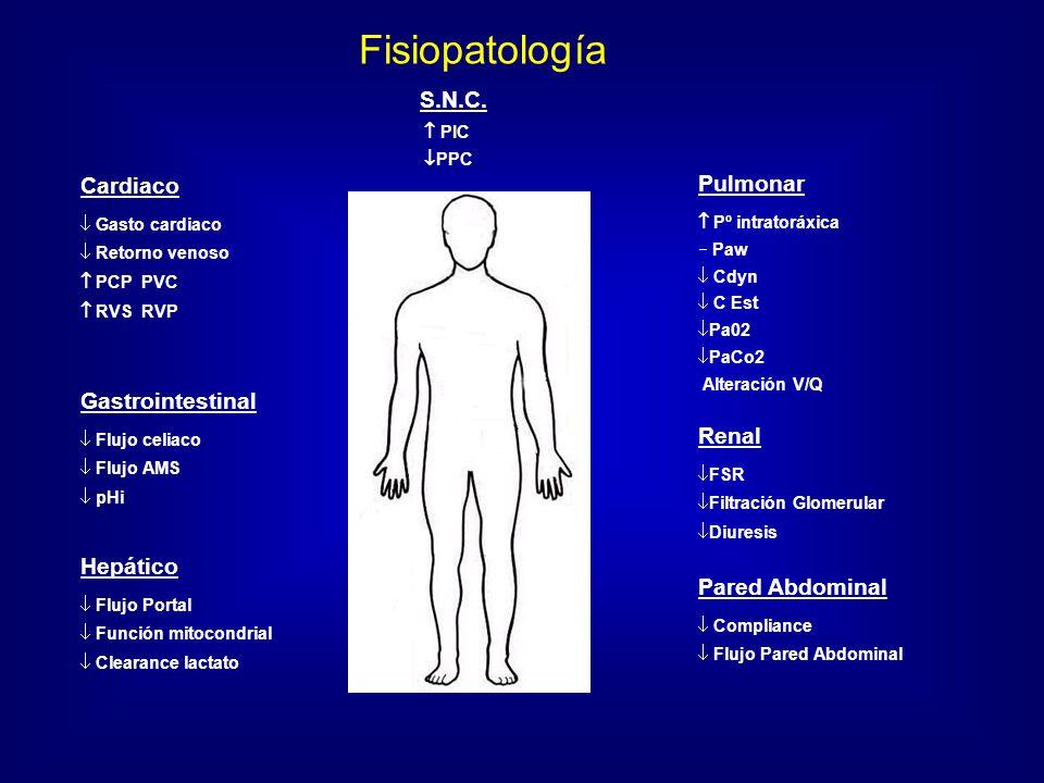 Fisiopatología S.N.C. Cardiaco Pulmonar Gastrointestinal Renal