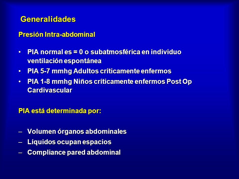 Generalidades Presión Intra-abdominal