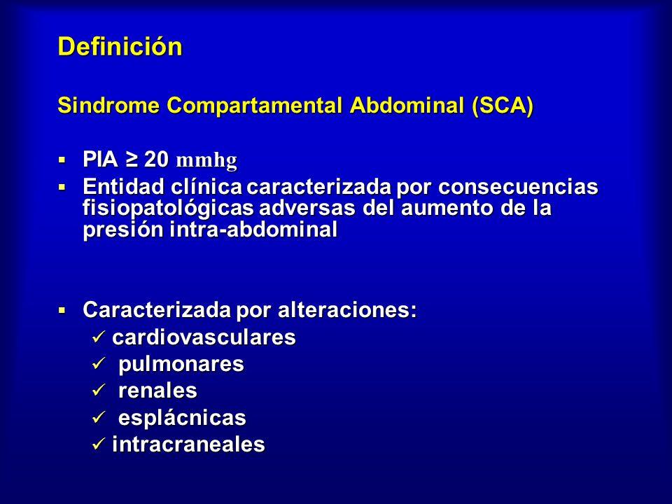 Definición Sindrome Compartamental Abdominal (SCA) PIA ≥ 20 mmhg