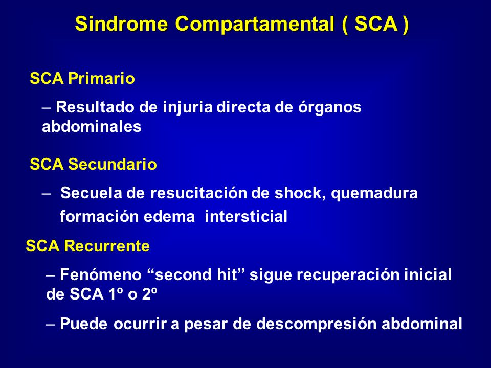 Sindrome Compartamental ( SCA )