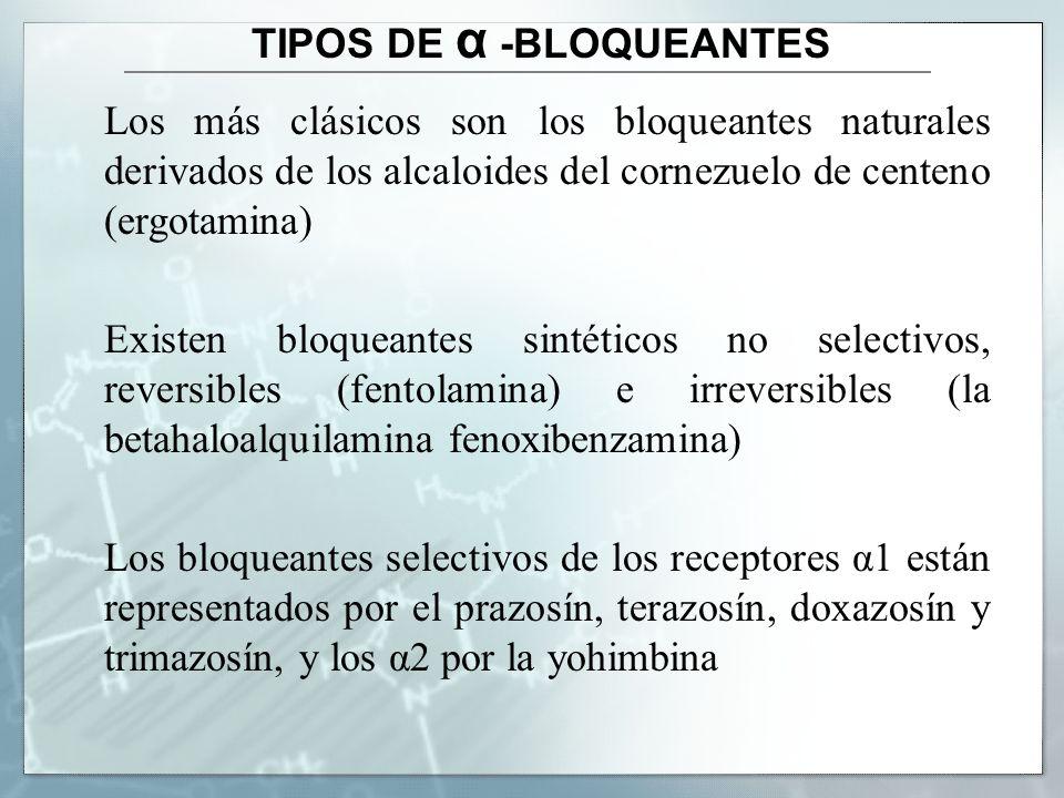 TIPOS DE α -BLOQUEANTES
