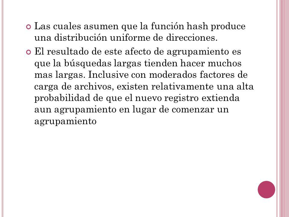 Las cuales asumen que la función hash produce una distribución uniforme de direcciones.
