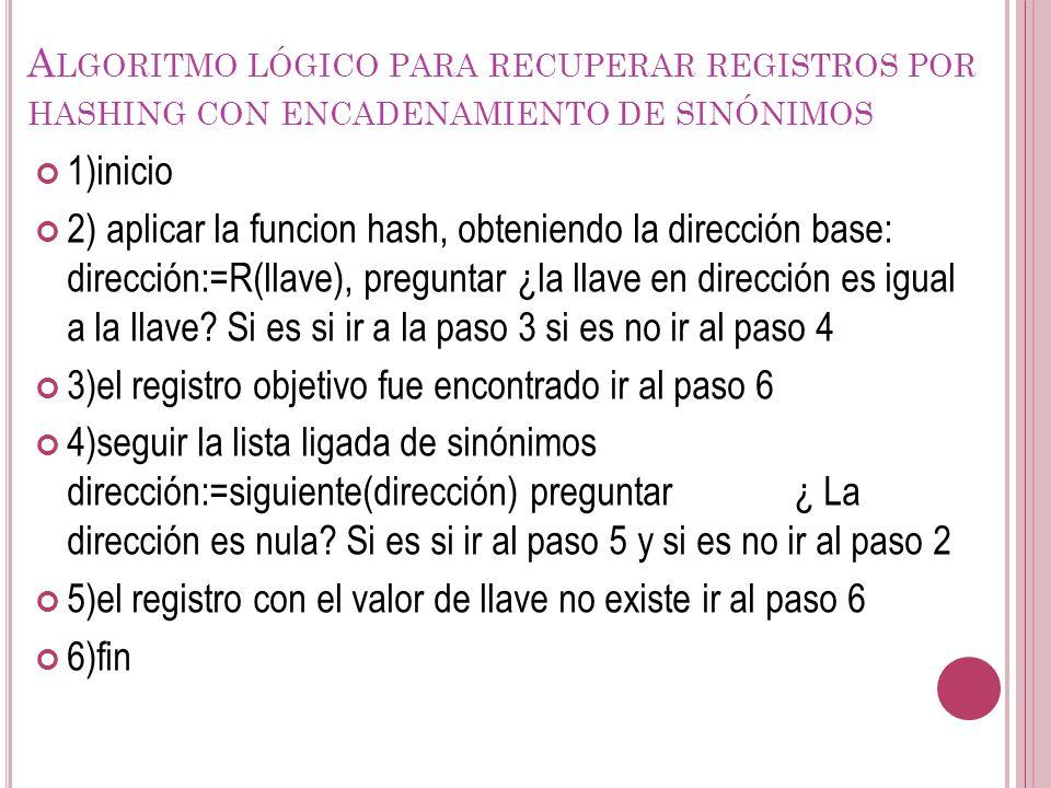 3)el registro objetivo fue encontrado ir al paso 6