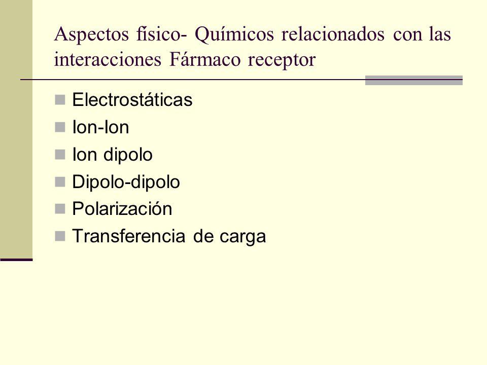 Aspectos físico- Químicos relacionados con las interacciones Fármaco receptor