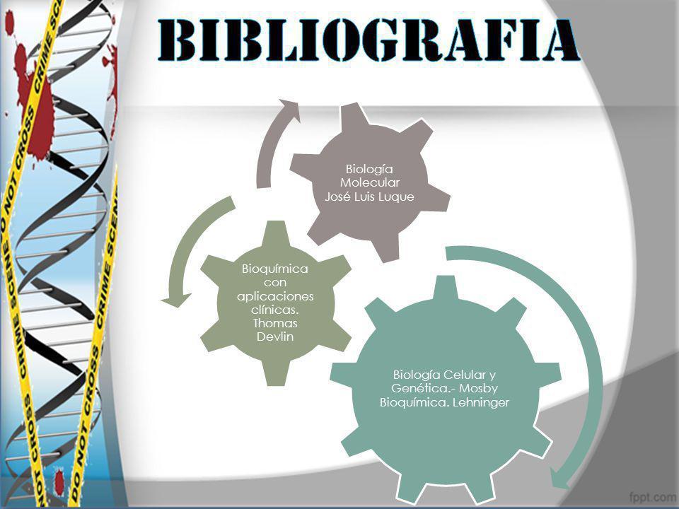 BIBLIOGRAFIA Biología Celular y Genética.- Mosby Bioquímica. Lehninger