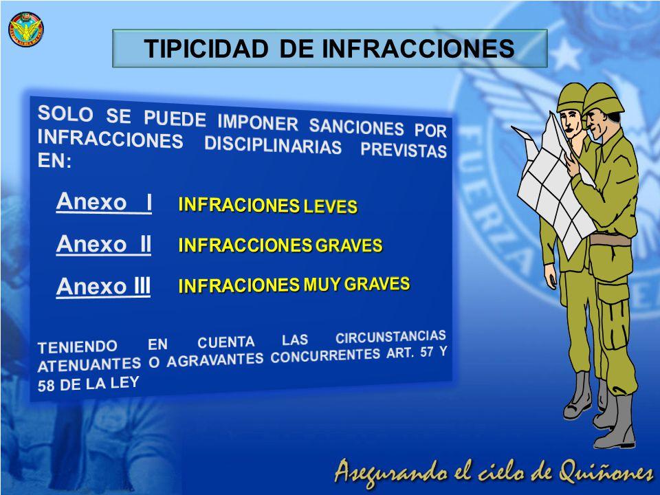 TIPICIDAD DE INFRACCIONES