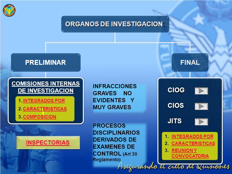 ORGANOS DE INVESTIGACION: