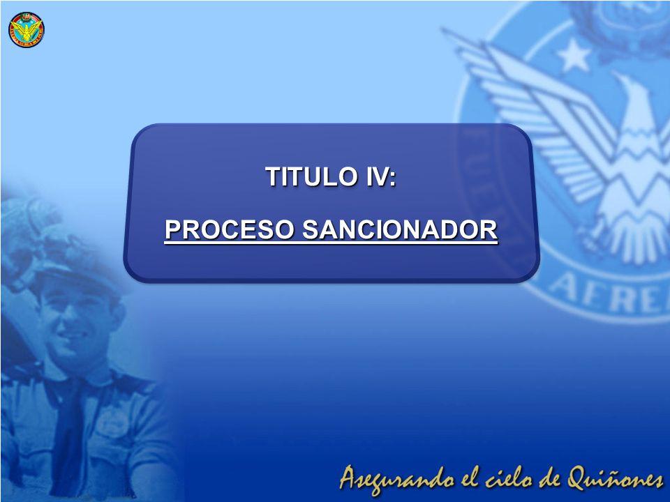 TITULO IV: PROCESO SANCIONADOR