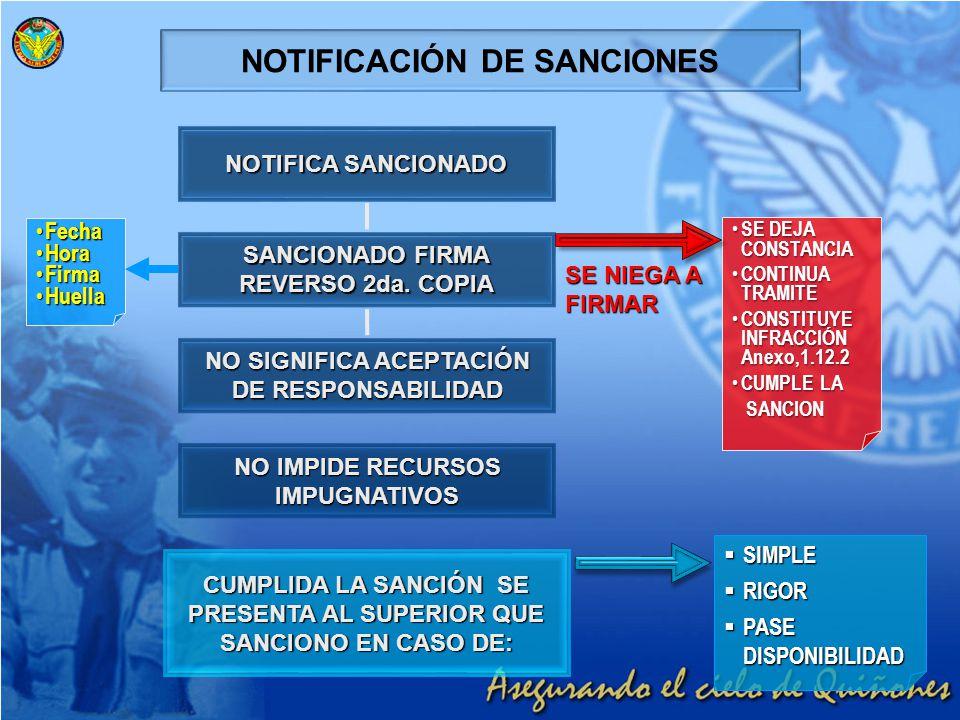 NOTIFICACIÓN DE SANCIONES