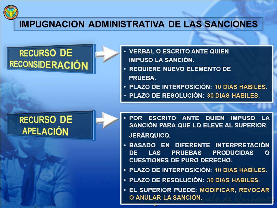 IMPUGNACION ADMINISTRATIVA DE LAS SANCIONES