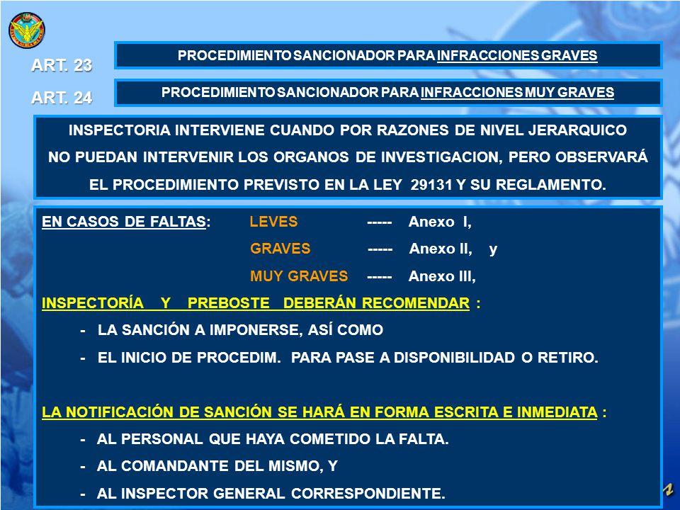 PROCEDIMIENTO SANCIONADOR PARA INFRACCIONES GRAVES