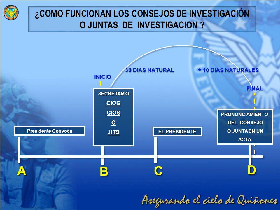 ¿COMO FUNCIONAN LOS CONSEJOS DE INVESTIGACIÓN O JUNTAS DE INVESTIGACION