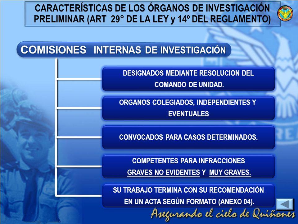 COMISIONES INTERNAS DE INVESTIGACIÓN