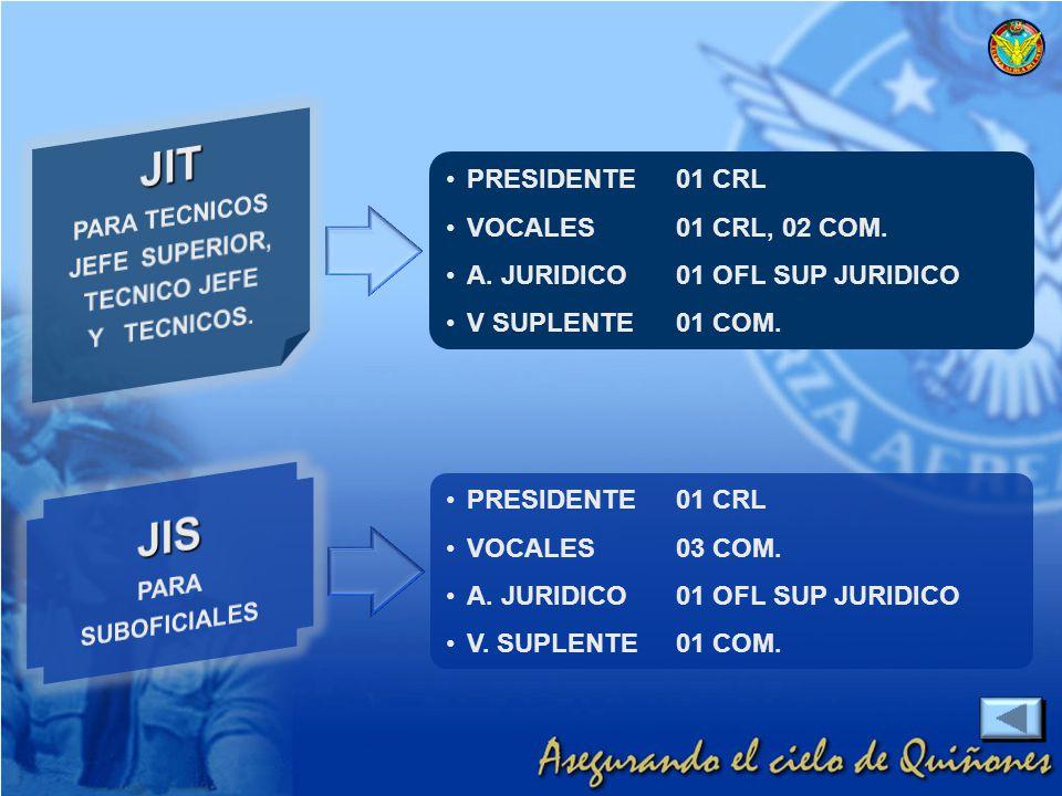 JIT JIS PARA TECNICOS JEFE SUPERIOR, TECNICO JEFE Y TECNICOS.