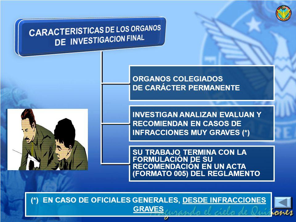 CARACTERISTICAS DE LOS ORGANOS DE INVESTIGACION FINAL