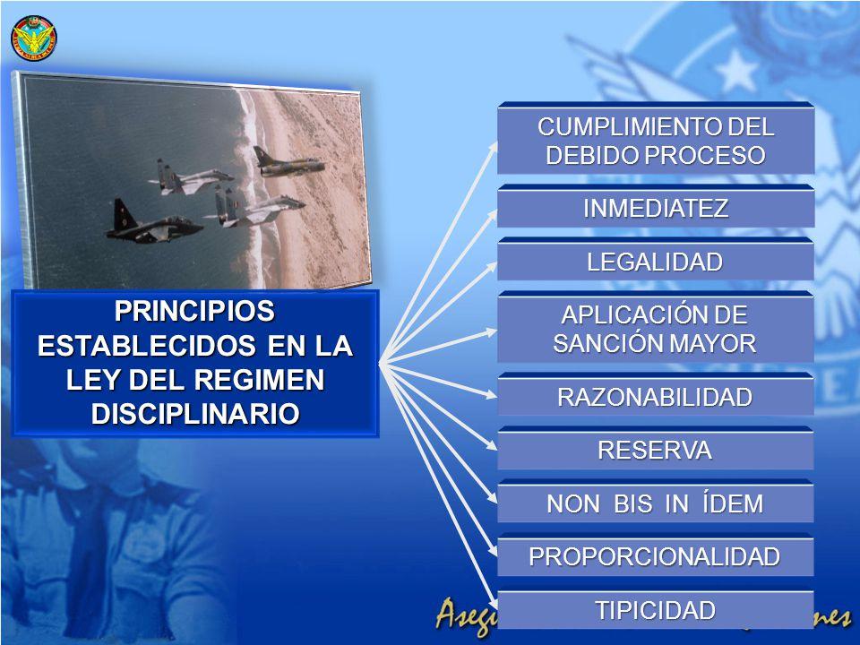 PRINCIPIOS ESTABLECIDOS EN LA LEY DEL REGIMEN DISCIPLINARIO