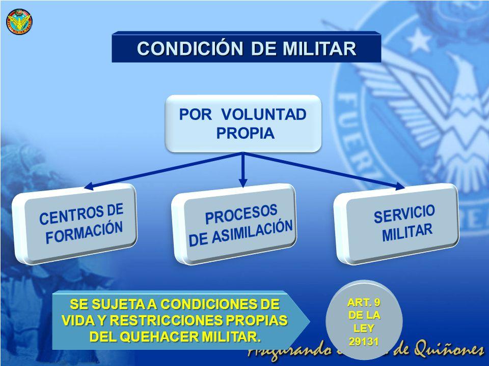 CONDICIÓN DE MILITAR POR VOLUNTAD PROPIA CENTROS DE FORMACIÓN PROCESOS